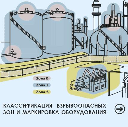 изготовление каталогов киев